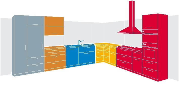 Küchenzonen-Arbeitsabläufe-Fünf Zonen-Küche-Arbeiten-Arbeitsschritte-Einrichtung